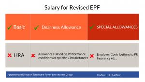 Revised-EPF