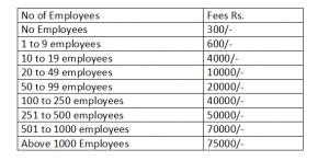 Registration Fee