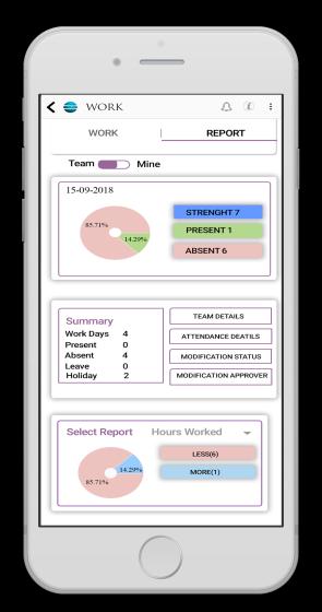 employee attendance app
